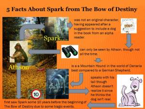 spark-infographic